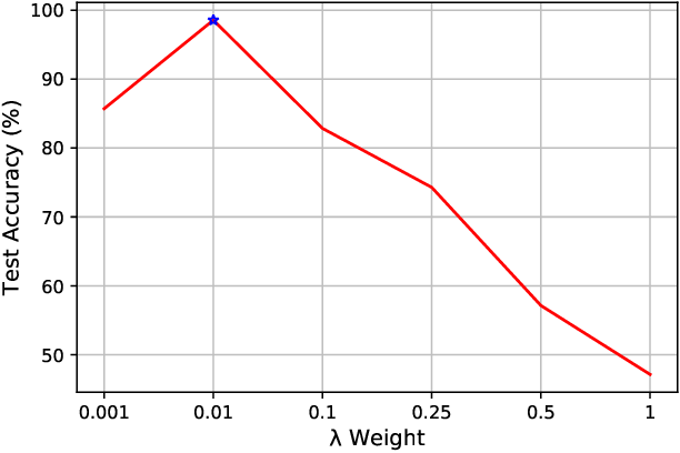 Figure 2 for Simulated Data Generation Through Algorithmic Force Coefficient Estimation for AI-Based Robotic Projectile Launch Modeling