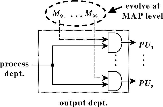 Fig. 13. Output department.