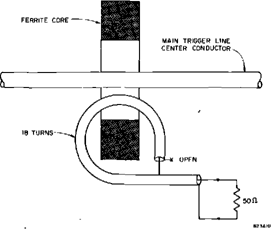 figure 14-10
