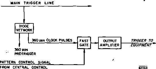 figure 14-3