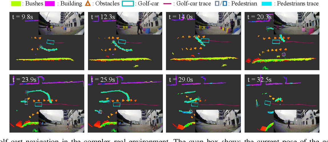 Figure 4 for Hierarchical Trajectory Planning for Autonomous Driving in Low-speed Driving Scenarios Based on RRT and Optimization