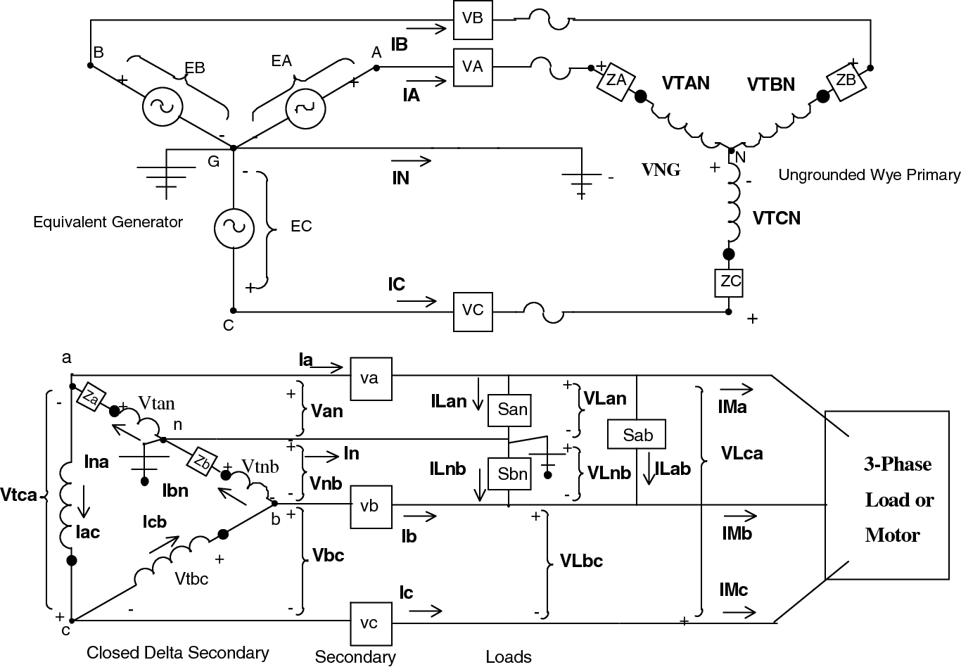 Ungrounded Wye Transformer Wiring Diagrams on