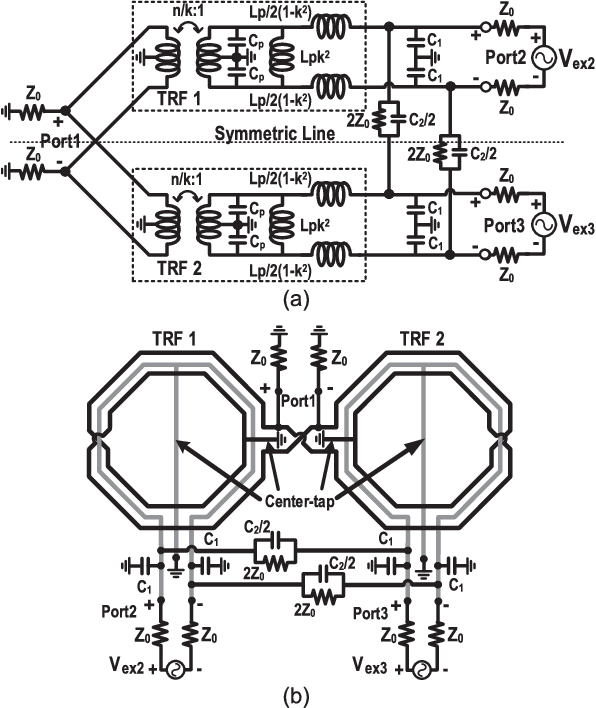 Figure 1 From A Fully Differential Ultra Compact Broadband