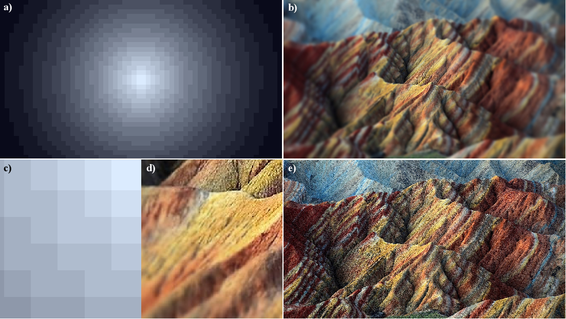 Figure 1 for CUDA-Optimized real-time rendering of a Foveated Visual System