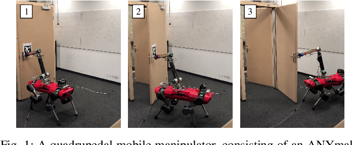 Figure 1 for A Unified MPC Framework for Whole-Body Dynamic Locomotion and Manipulation