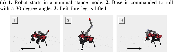 Figure 4 for A Unified MPC Framework for Whole-Body Dynamic Locomotion and Manipulation