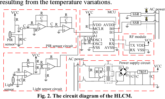 Figure 2 from Automatic room light intensity detection and control ...