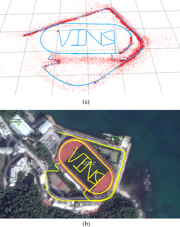 Figure 1 for VINS-Mono: A Robust and Versatile Monocular Visual-Inertial State Estimator