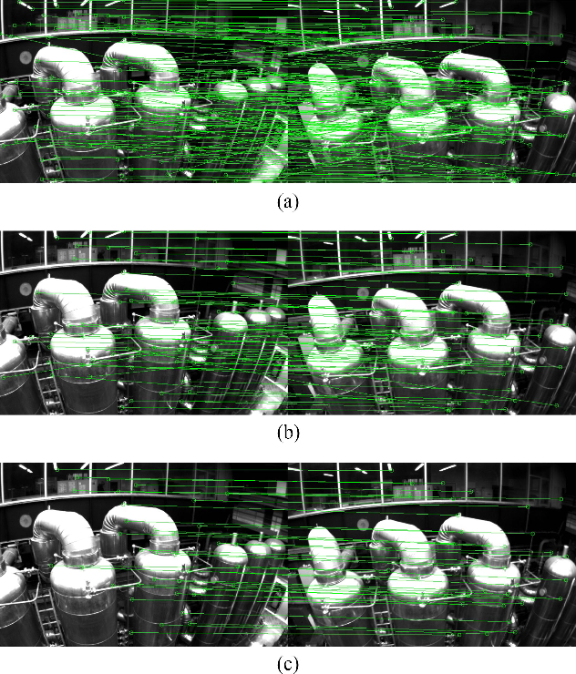 Figure 2 for VINS-Mono: A Robust and Versatile Monocular Visual-Inertial State Estimator