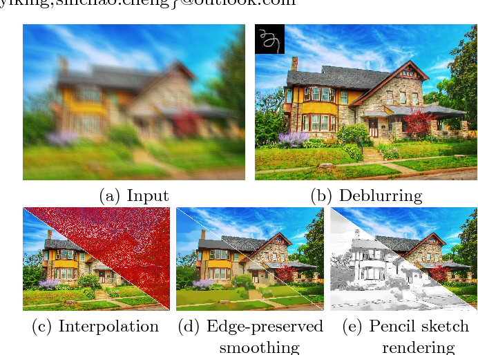 Figure 1 for Learning Collaborative Generation Correction Modules for Blind Image Deblurring and Beyond