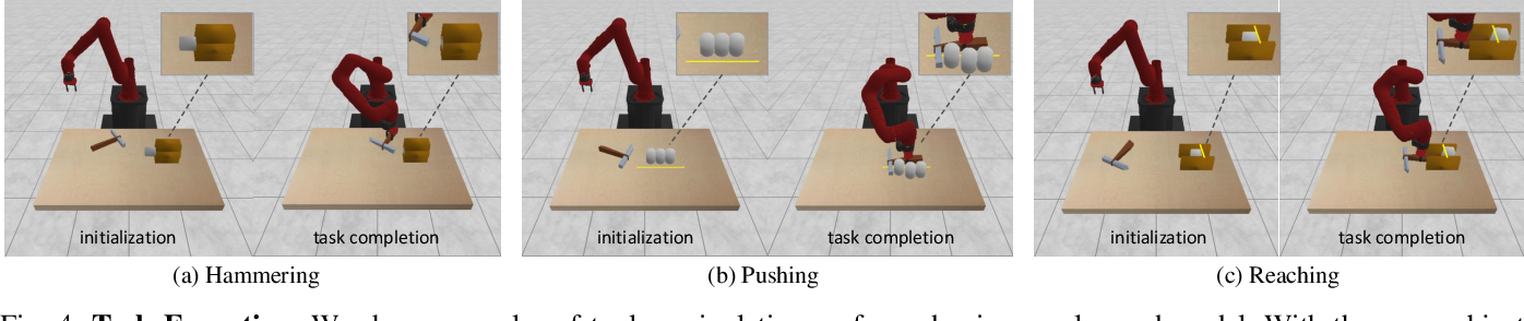 Figure 4 for KETO: Learning Keypoint Representations for Tool Manipulation