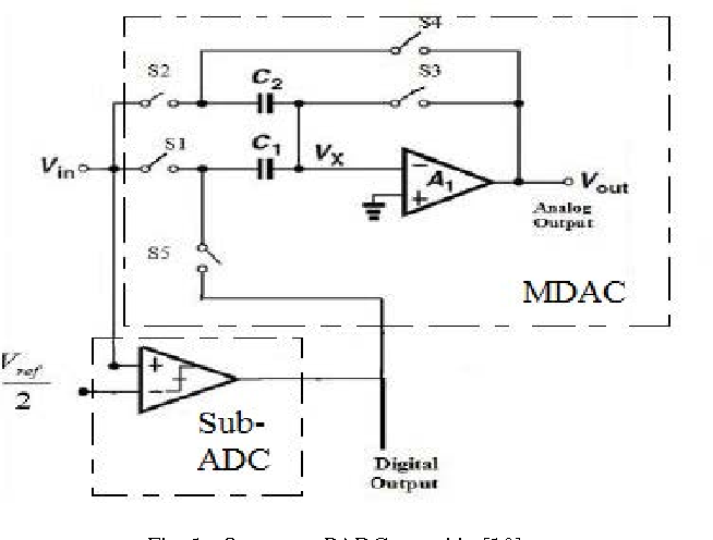 Circuit Diagram Of Og To Digital Converter | Efficient Dc Go No Go Test Of An N Stage Pipelined Analog To