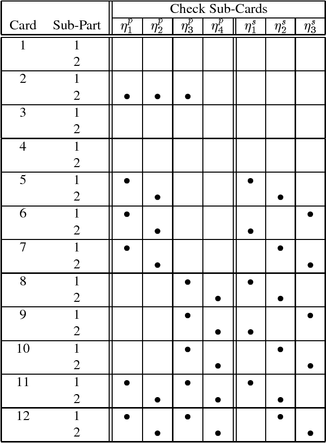 table 8.5