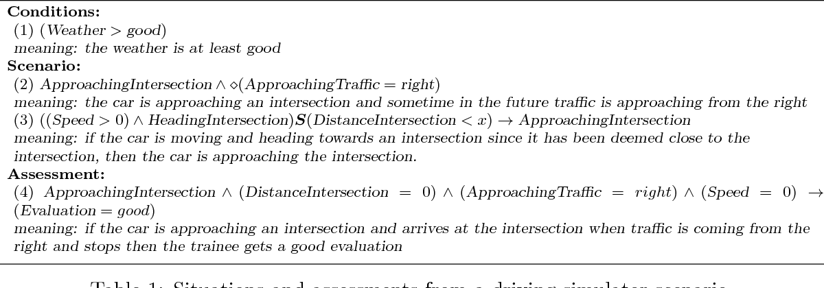 Figure 2 for Neural-Symbolic Learning and Reasoning: A Survey and Interpretation