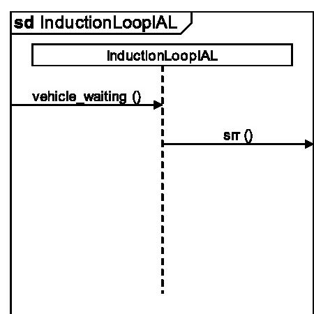 figure 6.35