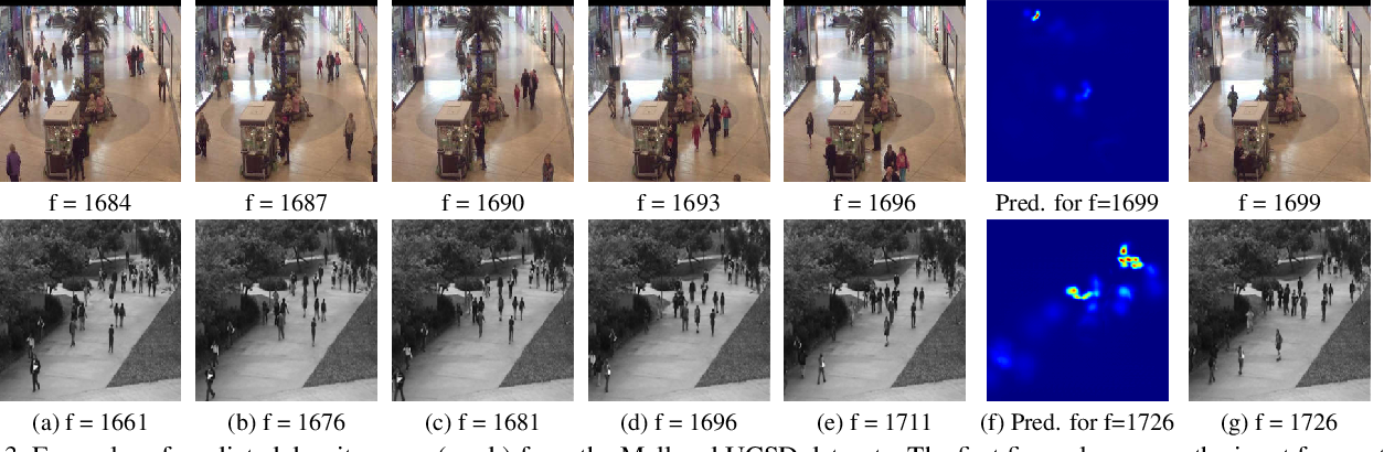 Figure 4 for Over-crowdedness Alert! Forecasting the Future Crowd Distribution