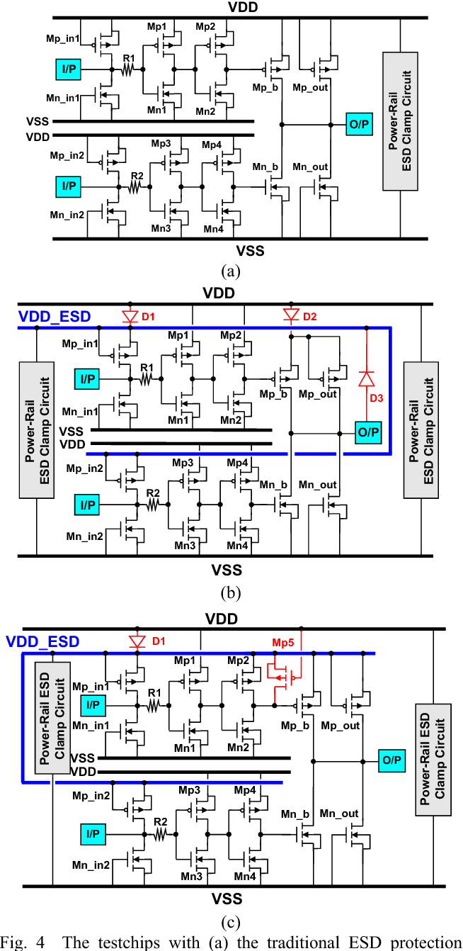 Esd Protection Design For Ic With Power Down Mode Operation Onchip Mixedmode Circuit Simulation Semantic Scholar