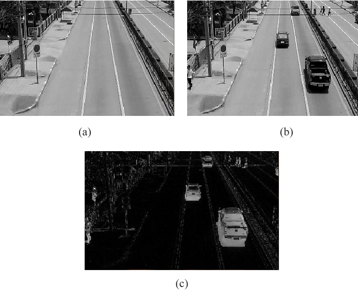 A computer vision based vehicle detection and counting system