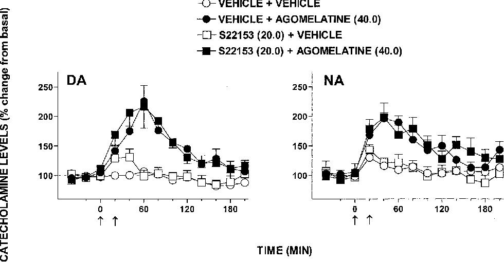 Figure 8 from The novel melatonin agonist agomelatine