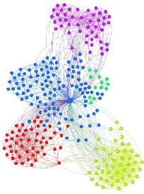 Figure 1 for Content based News Recommendation via Shortest Entity Distance over Knowledge Graphs