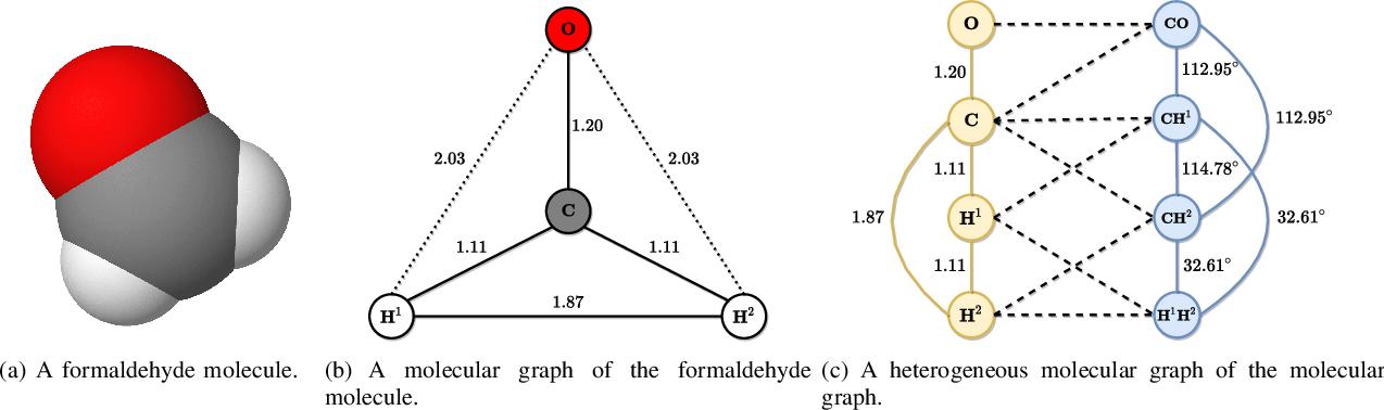 Figure 1 for Heterogeneous Molecular Graph Neural Networks for Predicting Molecule Properties