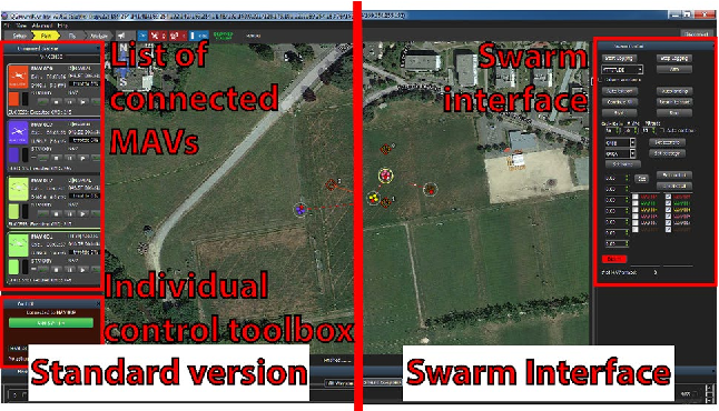 Extension of a ground control interface for swarms of Small