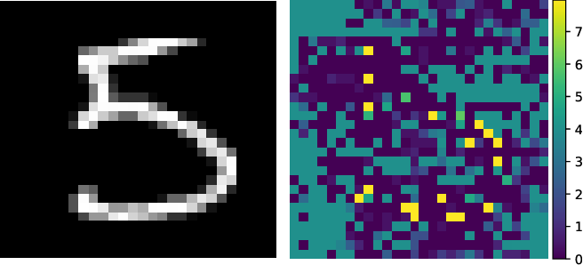 Figure 1 for Scalable Inference of Symbolic Adversarial Examples