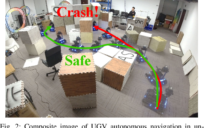 Figure 2 for Learning-based 3D Occupancy Prediction for Autonomous Navigation in Occluded Environments