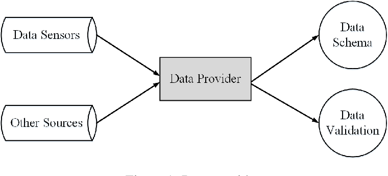 Figure 1 for Galaxy Learning -- A Position Paper
