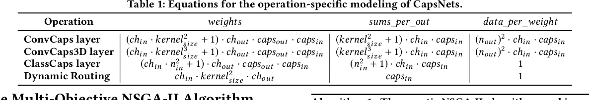Figure 1 for NASCaps: A Framework for Neural Architecture Search to Optimize the Accuracy and Hardware Efficiency of Convolutional Capsule Networks