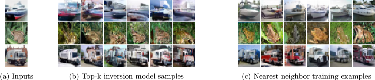 Figure 3 for Inverting Supervised Representations with Autoregressive Neural Density Models