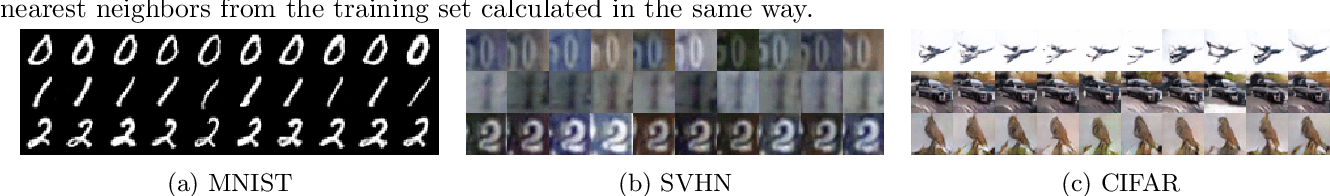 Figure 4 for Inverting Supervised Representations with Autoregressive Neural Density Models