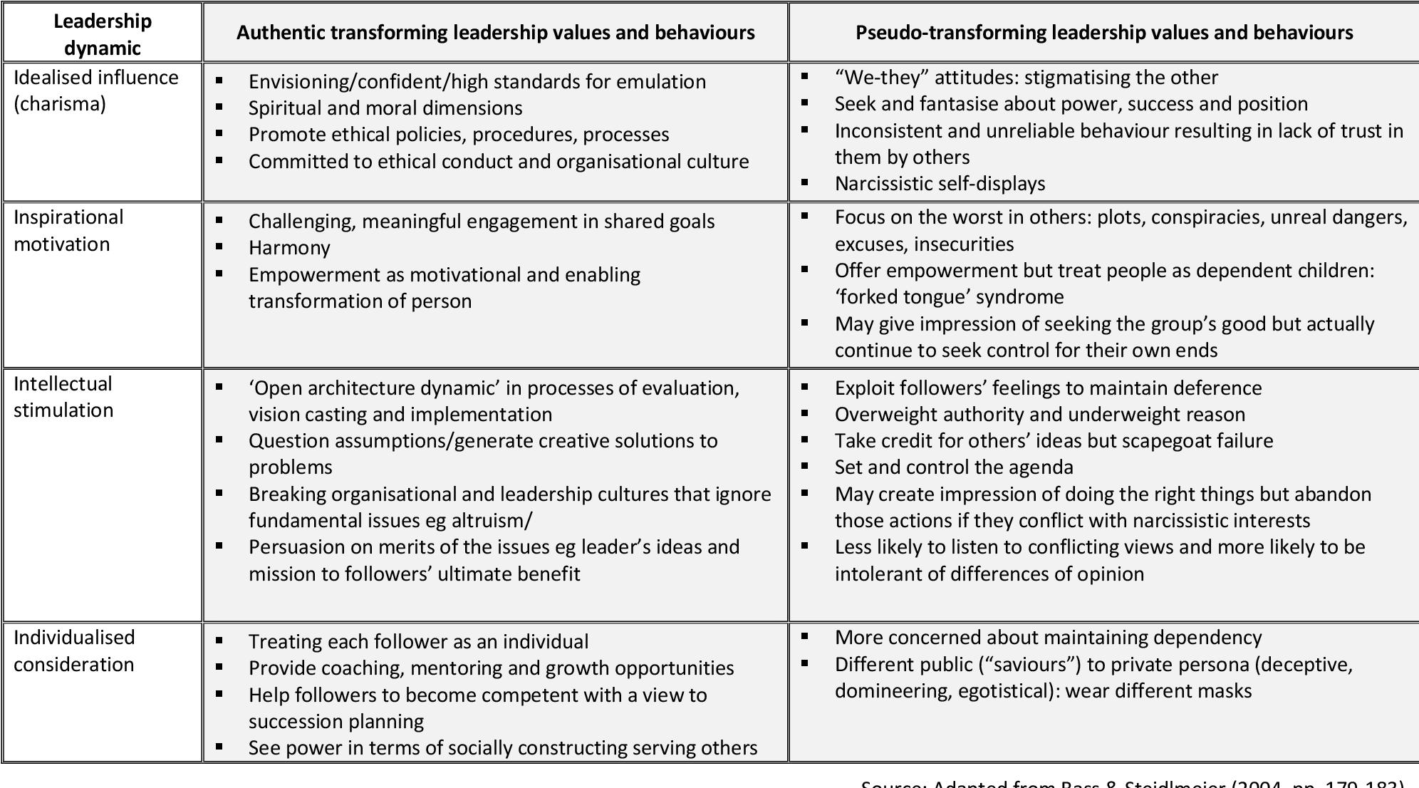PDF] Social work leadership for Aotearoa New Zealand - Semantic Scholar