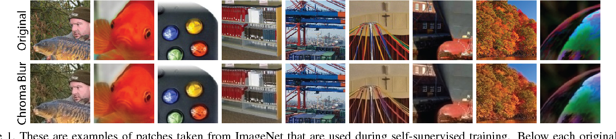 Figure 1 for Improvements to context based self-supervised learning
