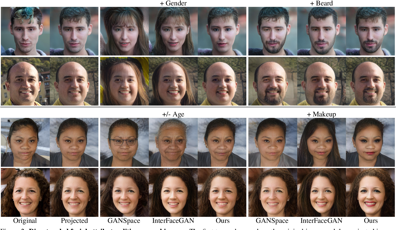 Figure 1 for A Latent Transformer for Disentangled and Identity-Preserving Face Editing
