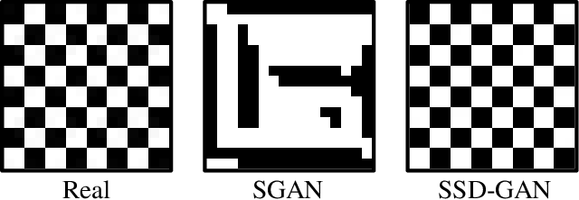 Figure 1 for SSD-GAN: Measuring the Realness in the Spatial and Spectral Domains