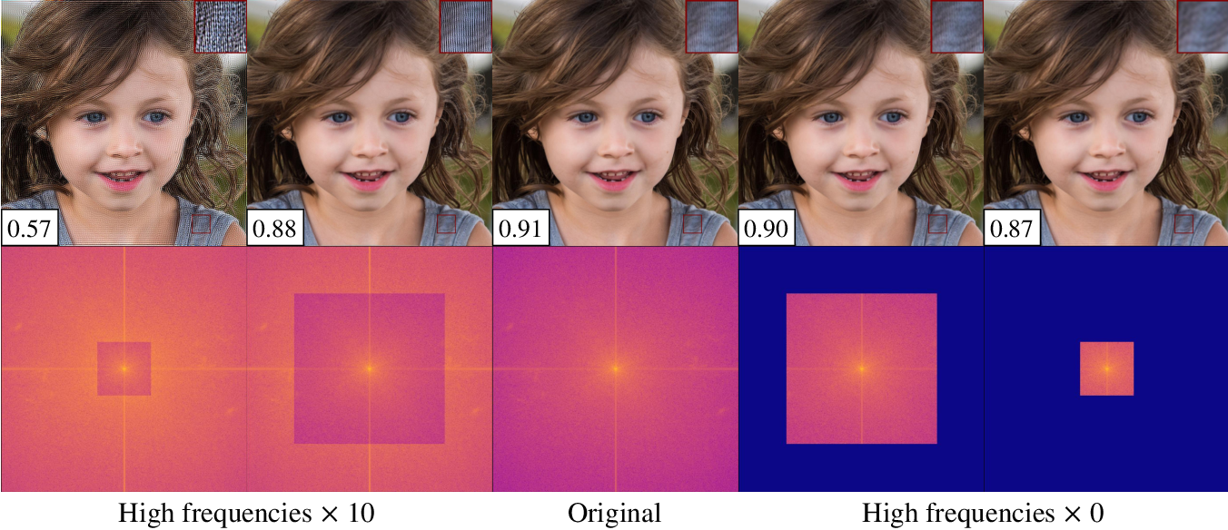 Figure 3 for SSD-GAN: Measuring the Realness in the Spatial and Spectral Domains