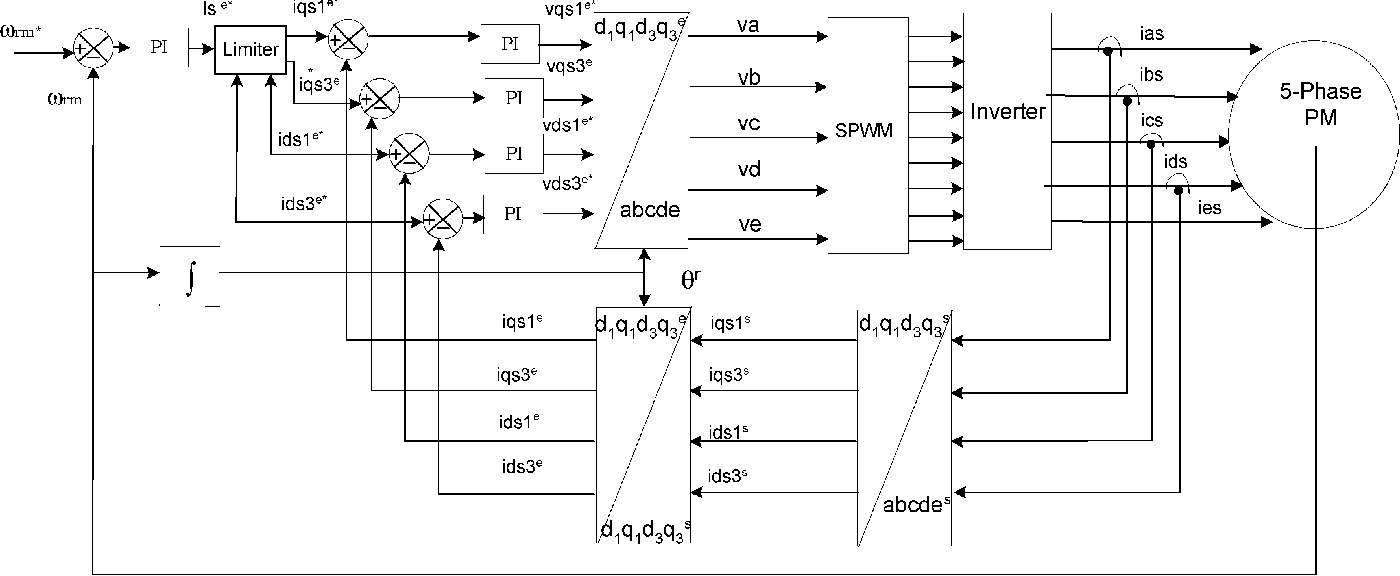 Figure 9 From Five Phase Permanent Magnet Motor Drives Semantic Dental Lathe Wiring Diagram 2 Speed Scholar