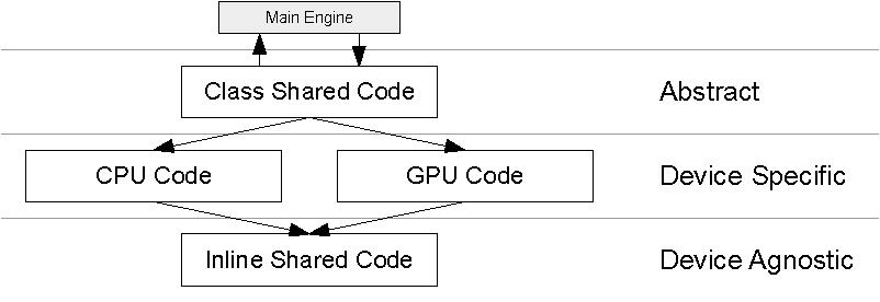 Figure 4 for gSLICr: SLIC superpixels at over 250Hz