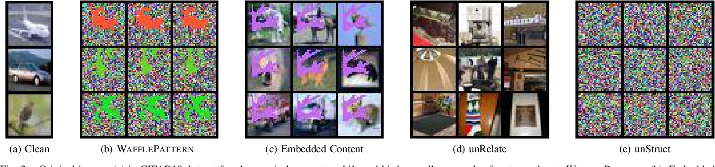 Figure 2 for WAFFLE: Watermarking in Federated Learning