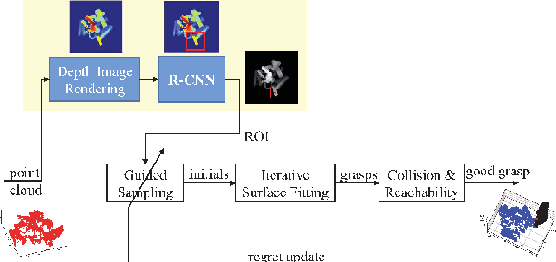 Figure 2 for A Learning Framework for Robust Bin Picking by Customized Grippers