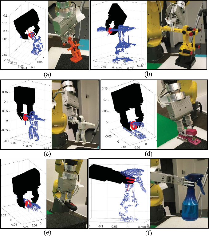 Figure 3 for A Learning Framework for Robust Bin Picking by Customized Grippers