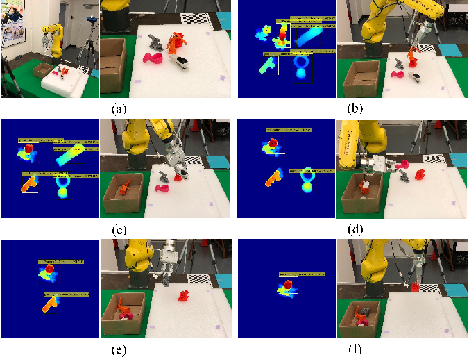 Figure 4 for A Learning Framework for Robust Bin Picking by Customized Grippers