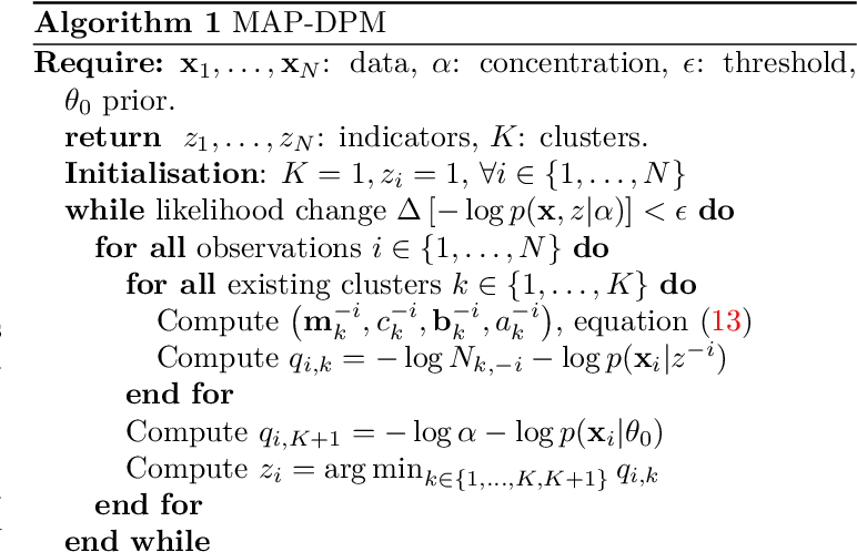 Figure 1 for Simple approximate MAP Inference for Dirichlet processes