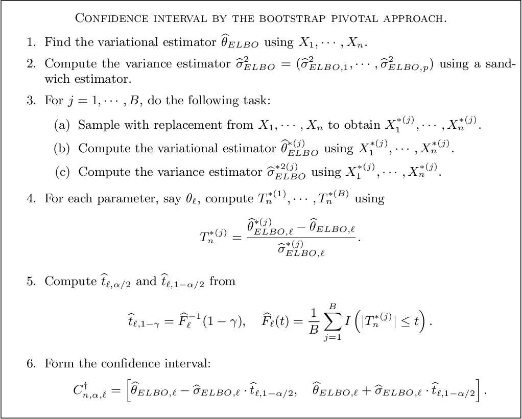 Figure 4 for On the use of bootstrap with variational inference: Theory, interpretation, and a two-sample test example