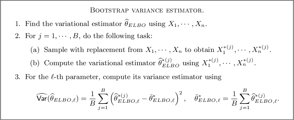 Figure 2 for On the use of bootstrap with variational inference: Theory, interpretation, and a two-sample test example