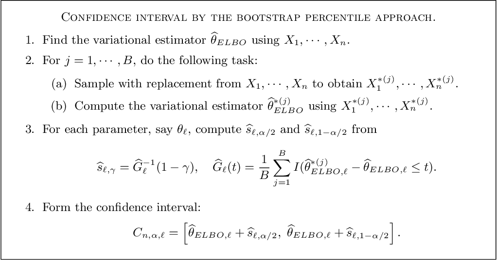 Figure 3 for On the use of bootstrap with variational inference: Theory, interpretation, and a two-sample test example