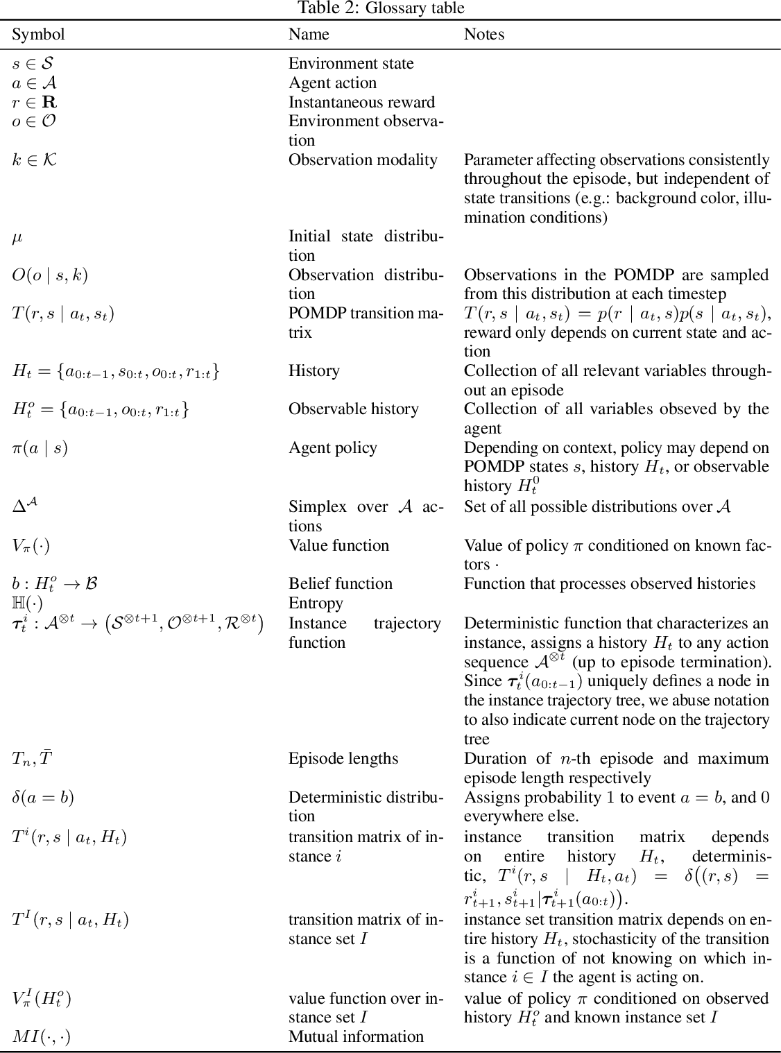 Figure 4 for Instance based Generalization in Reinforcement Learning