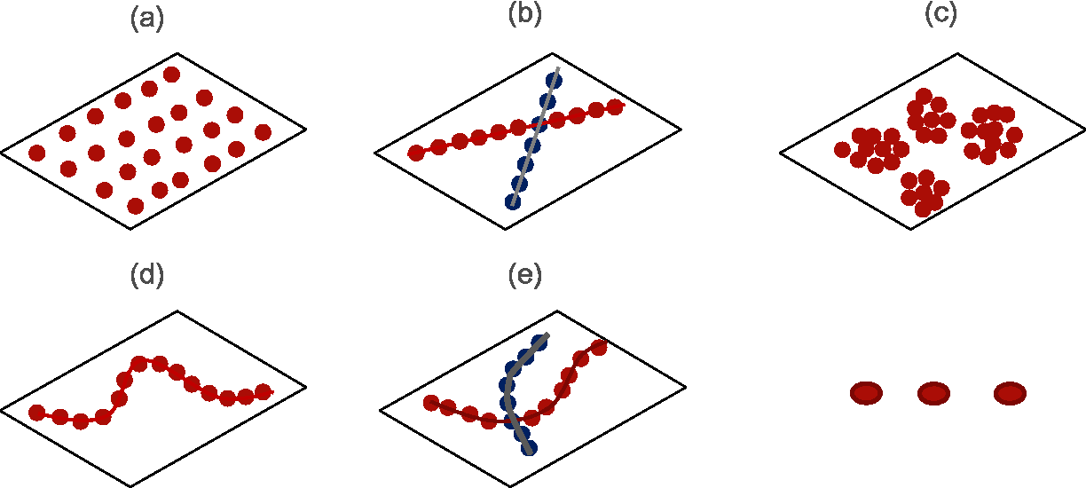 Figure 1 for Advancing Matrix Completion by Modeling Extra Structures beyond Low-Rankness