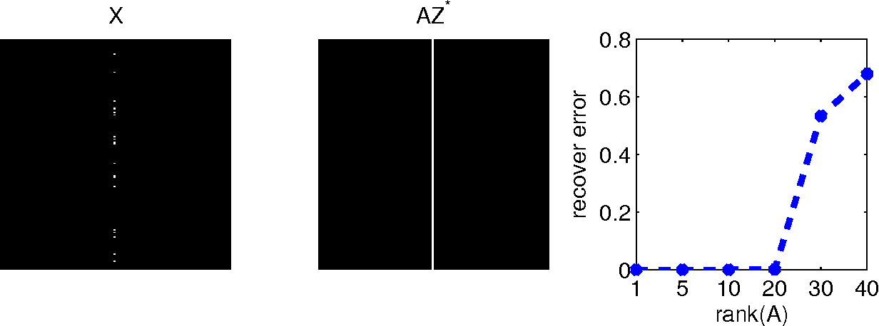 Figure 4 for Advancing Matrix Completion by Modeling Extra Structures beyond Low-Rankness